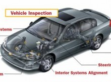 pre-purchase-car-inspection-Melbourne