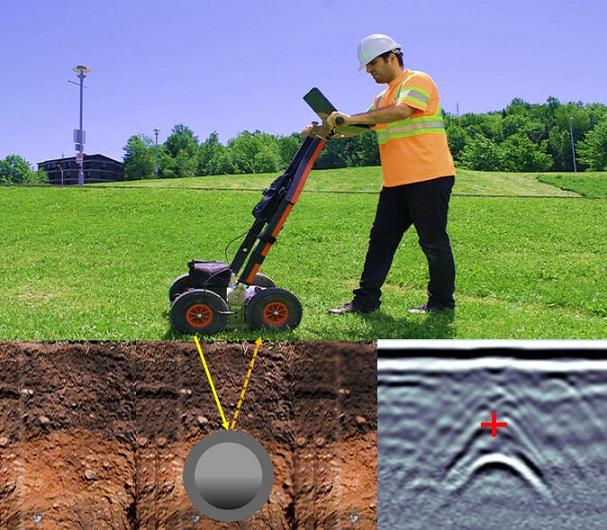 GPR-Ground-Penetrating-Radar